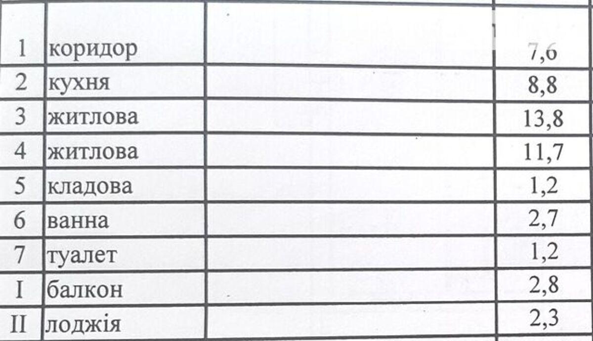 продам 2-комнатную квартиру Днепр, ул.Владимира Вернадского, 35 - Фото 2